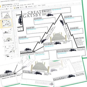 THE GREAT GATSBY Plot Chart - Freytag's Pyramid (Created for Digital)