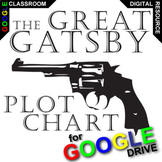 THE GREAT GATSBY Plot Chart - Freytag's Pyramid (Created for Digital)