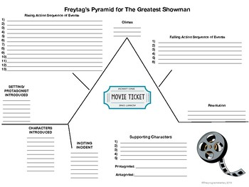 THE GREATEST SHOWMAN MOVIE GUIDE, END OF YEAR/LAST DAY OF SCHOOL ACTIVITY