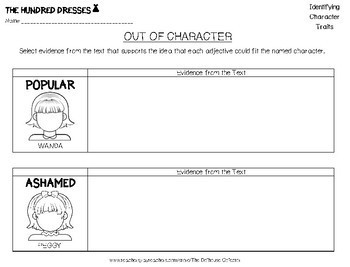 THE HUNDRED DRESSES Upper Elementary Critical Thinking Character Trait Analysis