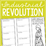 THE INDUSTRIAL REVOLUTION Research Brochure Template, World History Project