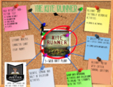THE KITE RUNNER UNIT PLAN: COMMON CORE APPROVED