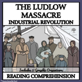 THE LUDLOW MASSACRE OF 1914 - Reading Comprehension