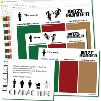 THE MAZE RUNNER Characters Organizer (Created for Digital)