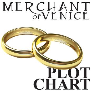 THE MERCHANT OF VENICE Plot Chart Organizer (Shakespeare)- Freytag's Pyramid