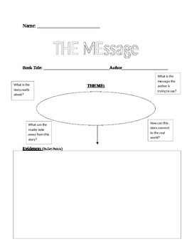 THE MEssage Worksheet