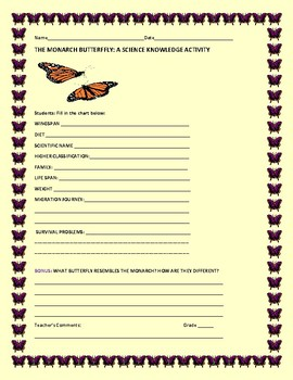 THE MONARCH BUTTERFLY: A SCIENCE KNOWLEDGE ACTIVITY