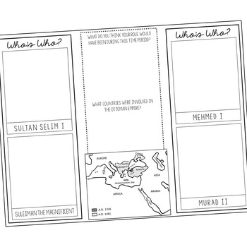 THE OTTOMAN EMPIRE Research Brochure Template, World History Project