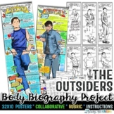 The Outsiders Body Biography, Characterization, For Print