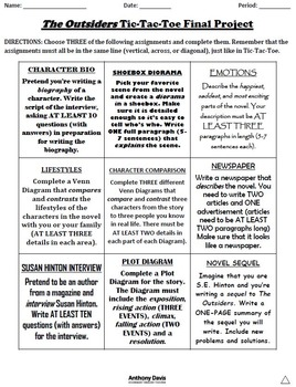 THE OUTSIDERS - COMPLETE UNIT PLAN