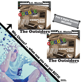 THE OUTSIDERS Unit Plan Novel Study (Print & Digital DISTANCE LEARNING)
