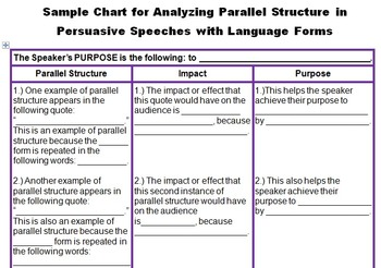 THE PARALLEL STRUCTURE FOUR-SQUARE: A SDAIE/SIOP LESSON FOR ENGLISH LEARNERS