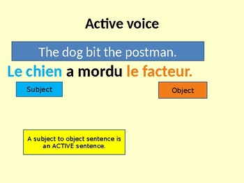 THE PASSIVE.LA VOIX PASSIVE. FRENCH GRAMMAR.