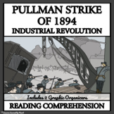 THE PULLMAN STRIKE OF 1894 - Reading Comprehension