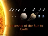 THE RELATIONSHIP OF THE SUN TO EARTH