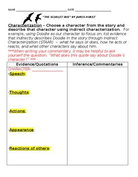 THE SCARLET IBIS CHARACTERIZATION ACTIVITY