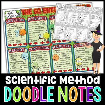 The Scientific Method Doodle Notes for Science with PowerPoint & Quiz