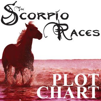 THE SCORPIO RACES Plot Chart Organizer (by Stiefvater) - Freytag's Pyramid