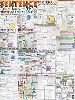 SENTENCE BUNDLE: SIMPLE, COMPOUND, COMPLEX; TYPES OF SENTENCES