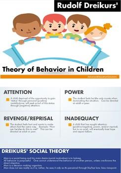 Misbehavior in the philippine classroom pdf