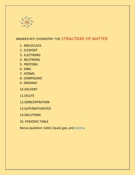 THE STRUCTURE OF MATTER, FILL-INS/QUIZ, HOMEWORK ACTIVITY, GRADES 5-9