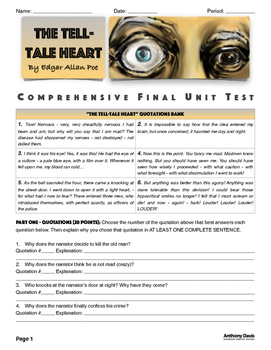 The Tell-Tale Heart Final Comprehensive Unit Test