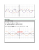 THE TRANSFORMATION OF SINE & COSINE FUNCTIONS