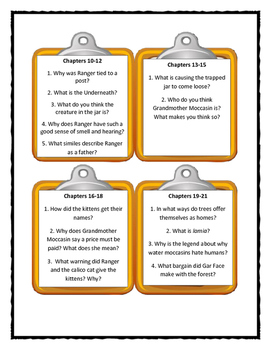 THE UNDERNEATH by Kathi Appelt - Discussion Cards