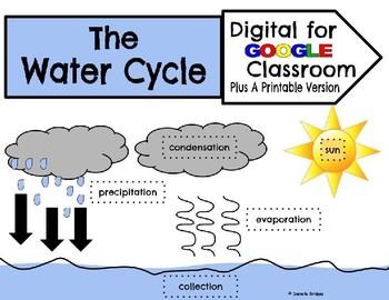 THE WATER CYCLE DIGITAL & PRINTABLE VERSIONS