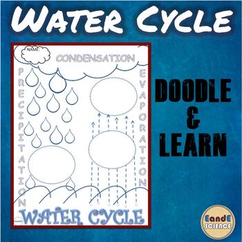THE WATER CYCLE SCIENCE DOODLE NOTES