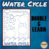 THE WATER CYCLE SCIENCE DOODLE & LEARN NOTES