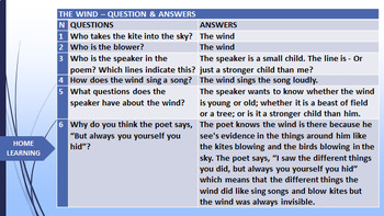 THE WIND - POEM ANALYSIS: LESSONS & RESOURCES