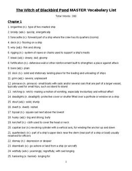 THE WITCH OF BLACKBIRD POND Master Vocabulary List