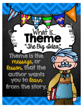 THEME Comprehension and Anchor Chart Companion