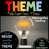 TEACHING THEME!  GRAPHIC ORGANIZER BEST STRATEGY K-8