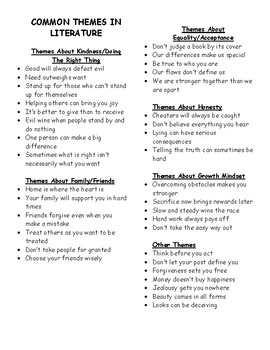 THEME LIST FOR READER'S NOTEBOOK