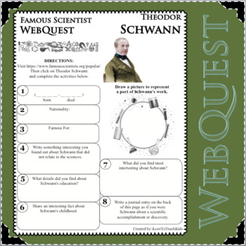 THEODOR SCHWANN - WebQuest in Science - Famous Scientist - Differentiated