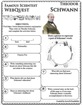 THEODOR SCHWANN Science WebQuest Scientist Research Project Biography Notes