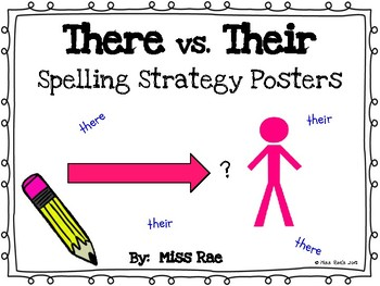 THERE vs THEIR Sight Word Spelling Strategy Posters