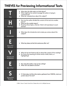 THIEVES [Informational Text Analysis]