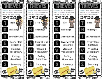 THIEVES Informational Text Bookmarks