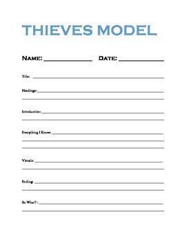 THIEVES Model Graphic Organizer