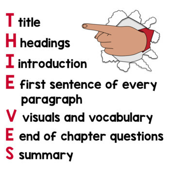 THIEVES Reading Strategy: FREE