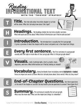 THIEVES Reading Strategy Printables Kit: Poster, Bookmarks, Handout