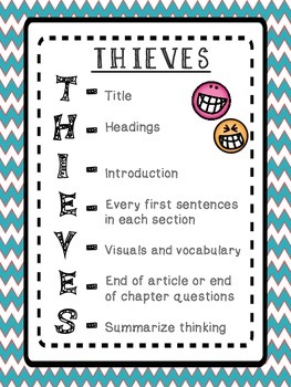 THIEVES Strategy Poster