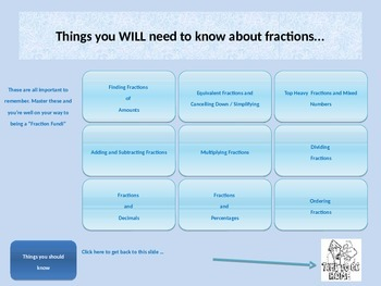 THINGS YOU WILL NEED TO KNOW ABOUT FRACTIONS