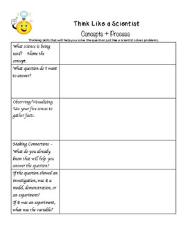 THINK LIKE A SCIENTIST: Concepts + Process Equals Success on State Assessments