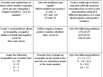 THINK TAC TOE 6TH GRADE MATH POSITIVE NEGATIVE NUMBERS INEQUALITY