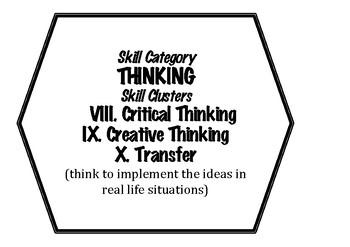 THINKING ATL SKILLS IBMYP