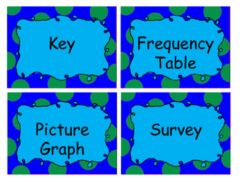 THIRD GRADE - GO MATH! WORD WALL
